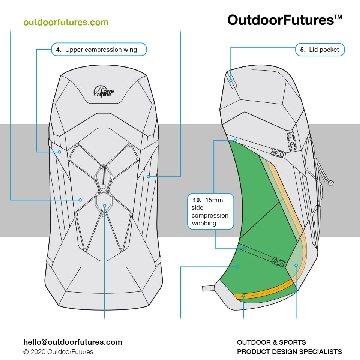 Outdoor Futures - Lowe Alpine AirZone - Drawing