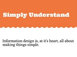 https://www.simplyunderstand.com website
