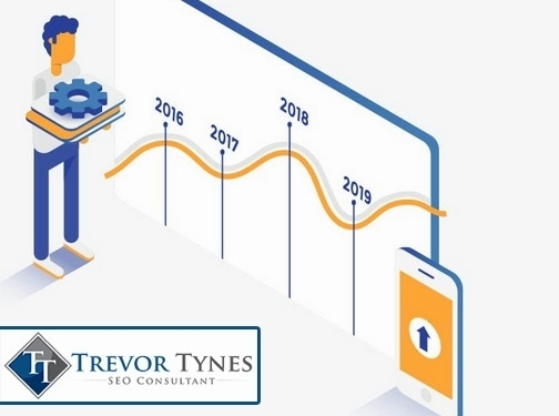 https://www.trevortynes.ca/ website