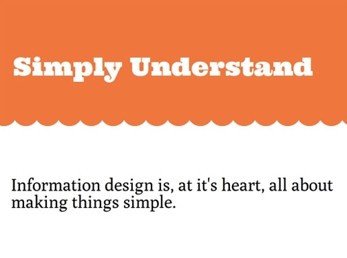 https://www.simplyunderstand.com website